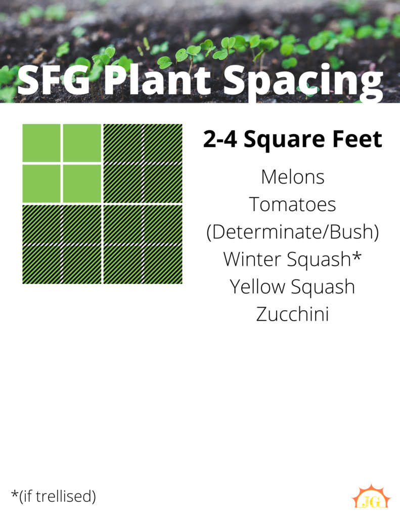 SFG plant spacing - 2 to 4 square feet for melons, determinate tomatoes, winter squash, yellow squash, and zucchini