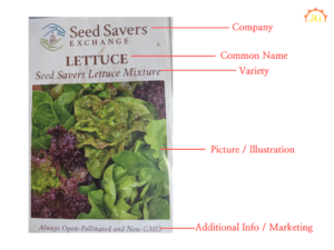 Front of Seed Packet Explained